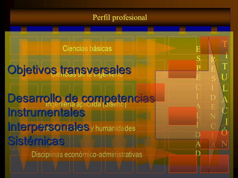 TITULACIÓN RESIDENCIA Perfil profesional ESPECIALIDADESPECIALIDADESPECIALIDADESPECIALIDAD Ciencias básicas Ciencias de la ingeniería Ingeniería aplica