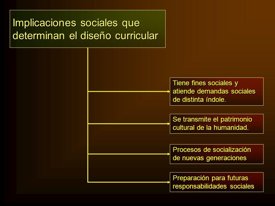 Implicaciones sociales que determinan el diseño curricular Tiene fines sociales y atiende demandas sociales de distinta índole. Se transmite el patrim