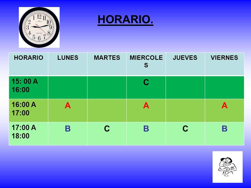 HORARIO. HORARIOLUNESMARTESMIERCOLE S JUEVESVIERNES 15: 00 A 16:00 C 16:00 A 17:00 AAA 17:00 A 18:00 BCBCB
