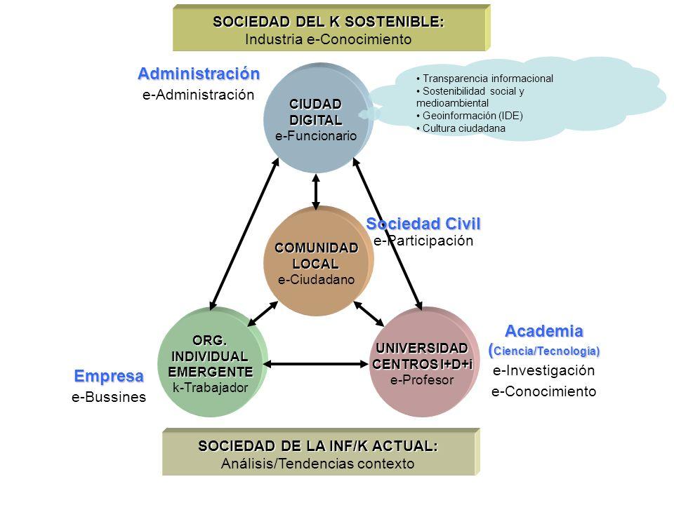 COMUNIDAD LOCAL e-Ciudadano ORG.