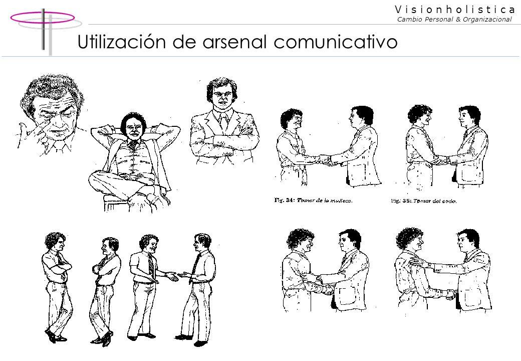 V i s i o n h o l i s t i c a Cambio Personal & Organizacional El arsenal comunicativo III Manejo del humor Habilidades originales Manejo de sorpresas
