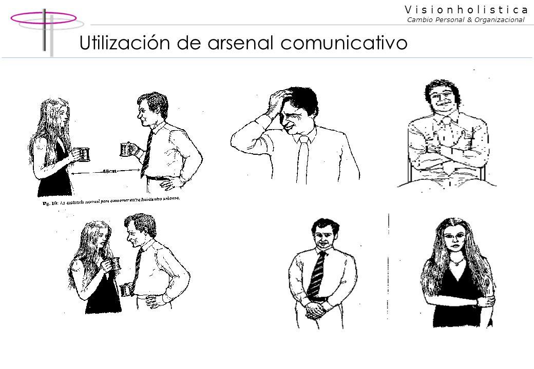 V i s i o n h o l i s t i c a Cambio Personal & Organizacional Utilización de arsenal comunicativo