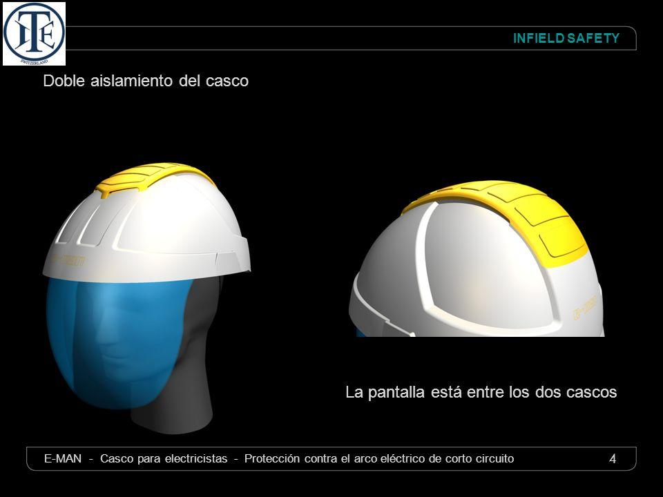 4 INFIELD SAFETY E-MAN - Casco para electricistas - Protección contra el arco eléctrico de corto circuito La pantalla está entre los dos cascos Doble