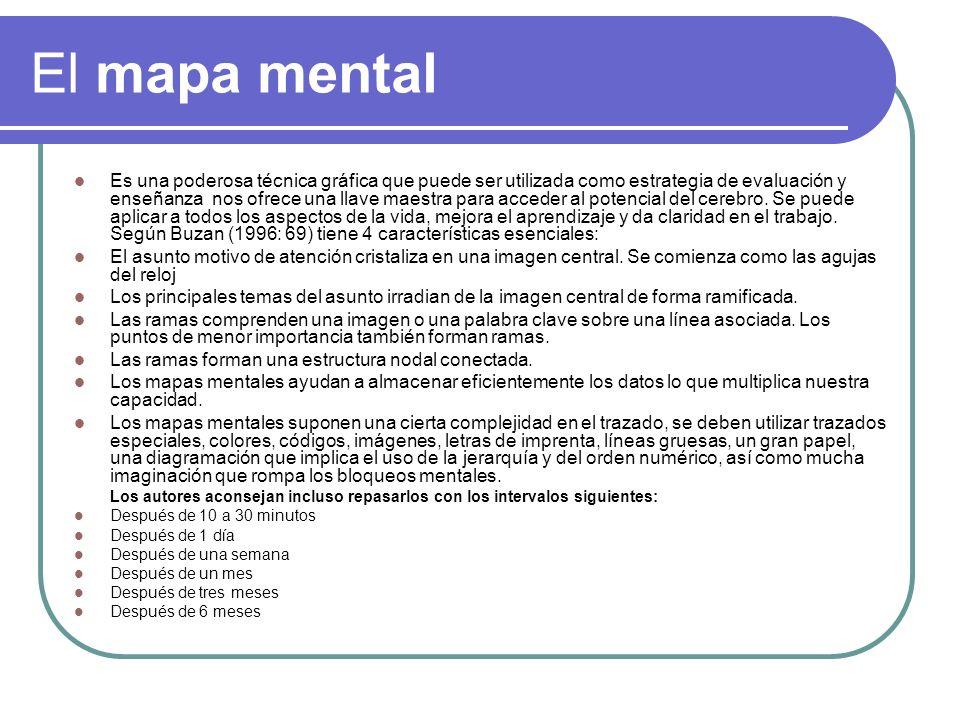 El mapa mental Es una poderosa técnica gráfica que puede ser utilizada como estrategia de evaluación y enseñanza nos ofrece una llave maestra para acc