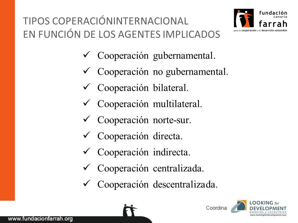 www.fundacionfarrah.org Coordina: TIPOS COPERACIÓNINTERNACIONAL EN FUNCIÓN DE LOS AGENTES IMPLICADOS Cooperación gubernamental. Cooperación no guberna