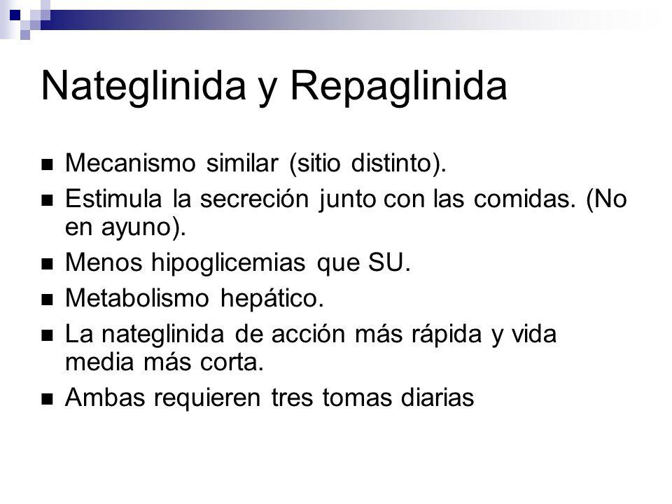 Nateglinida y Repaglinida Mecanismo similar (sitio distinto).