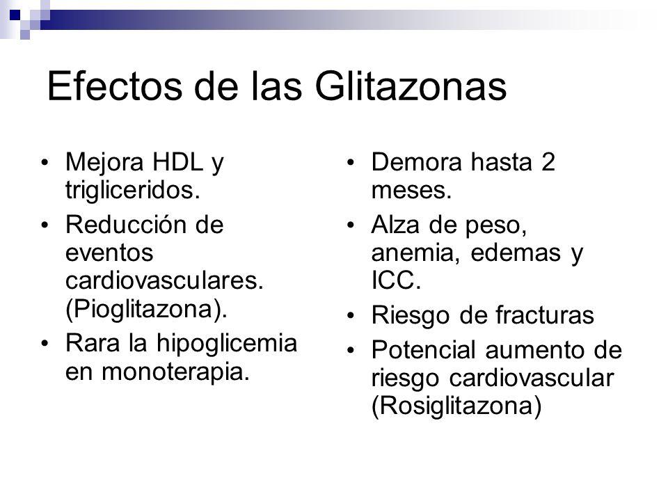 Efectos de las Glitazonas Mejora HDL y trigliceridos.