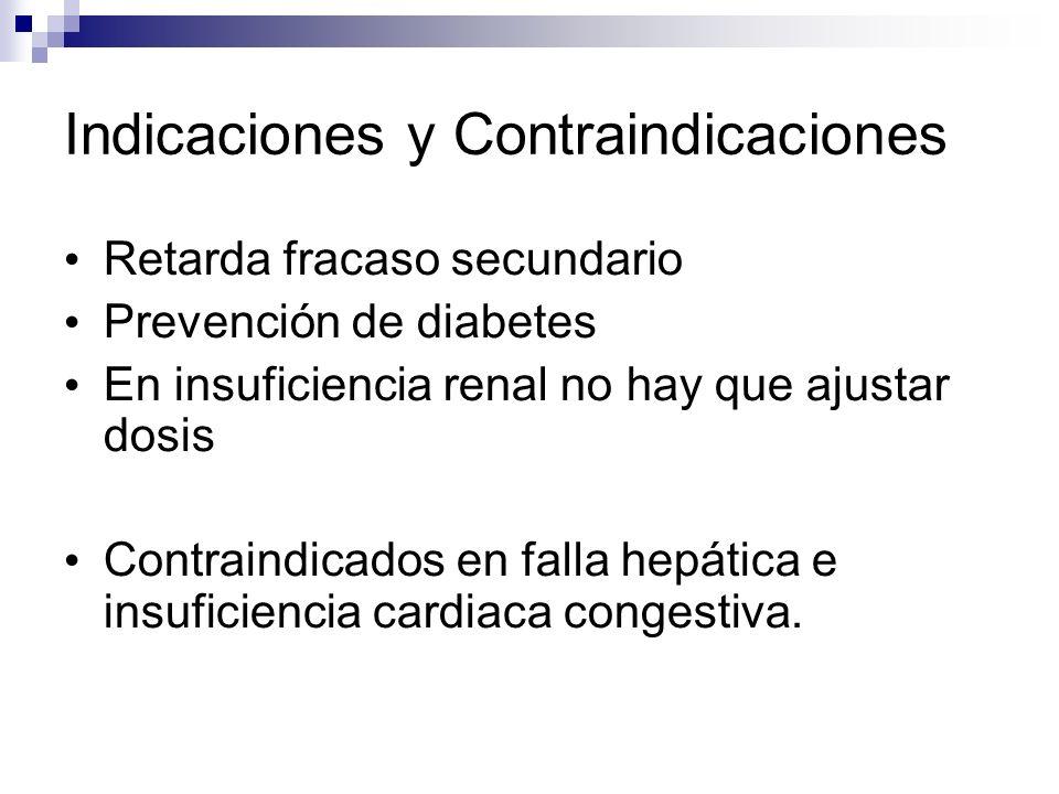 Indicaciones y Contraindicaciones Retarda fracaso secundario Prevención de diabetes En insuficiencia renal no hay que ajustar dosis Contraindicados en falla hepática e insuficiencia cardiaca congestiva.