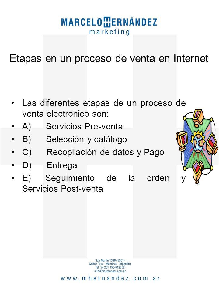 Etapas en un proceso de venta en Internet Las diferentes etapas de un proceso de venta electrónico son: A) Servicios Pre-venta B) Selección y catálogo C) Recopilación de datos y Pago D) Entrega E) Seguimiento de la orden y Servicios Post-venta