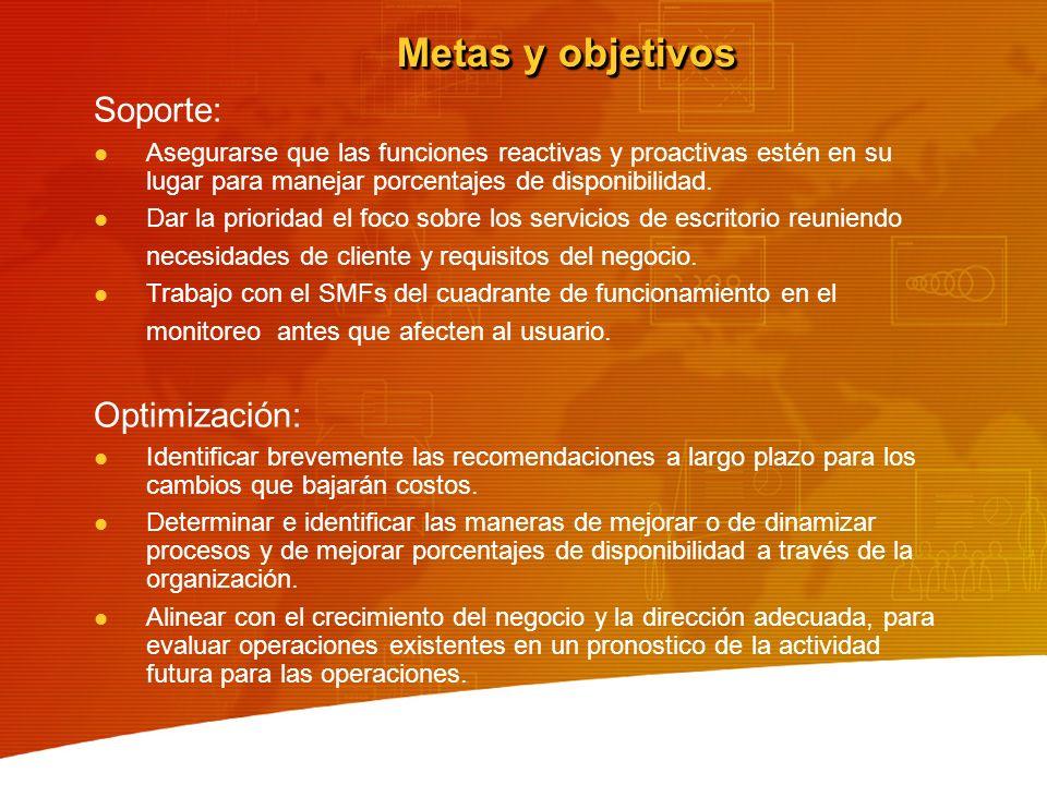 Metas y objetivos Soporte: Asegurarse que las funciones reactivas y proactivas estén en su lugar para manejar porcentajes de disponibilidad. Dar la pr