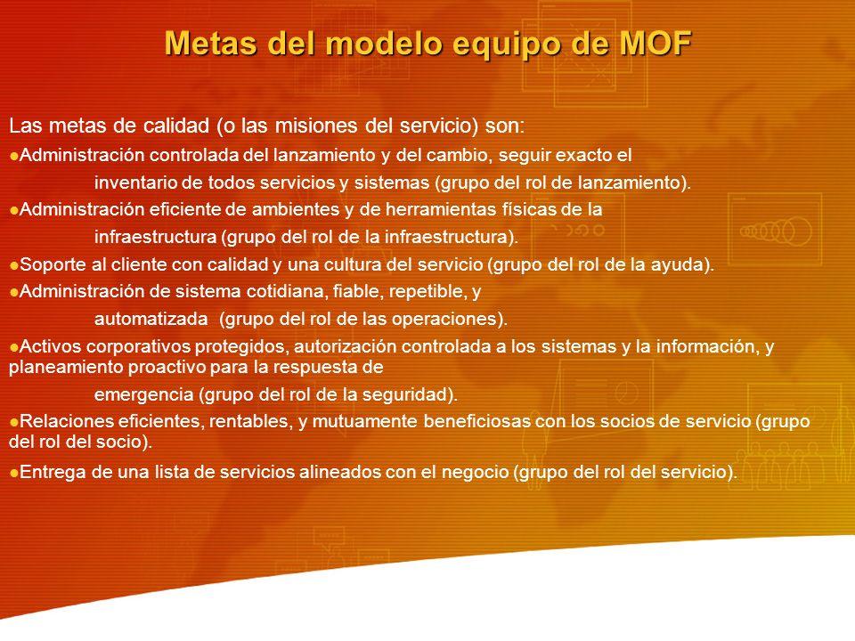 Metas del modelo equipo de MOF Las metas de calidad (o las misiones del servicio) son: Administración controlada del lanzamiento y del cambio, seguir