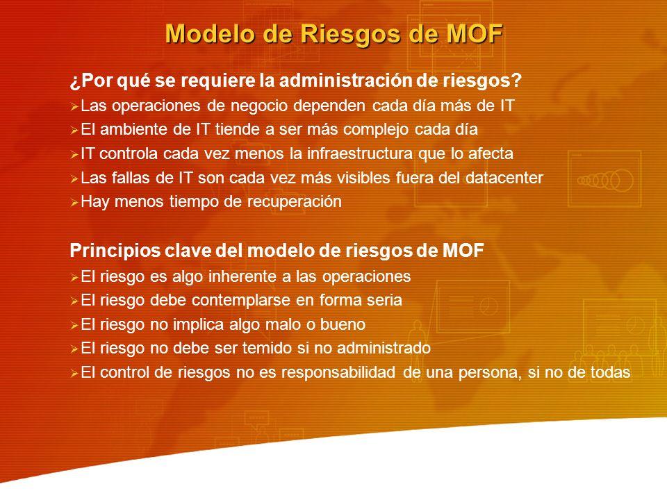 Modelo de Riesgos de MOF ¿Por qué se requiere la administración de riesgos? Las operaciones de negocio dependen cada día más de IT El ambiente de IT t