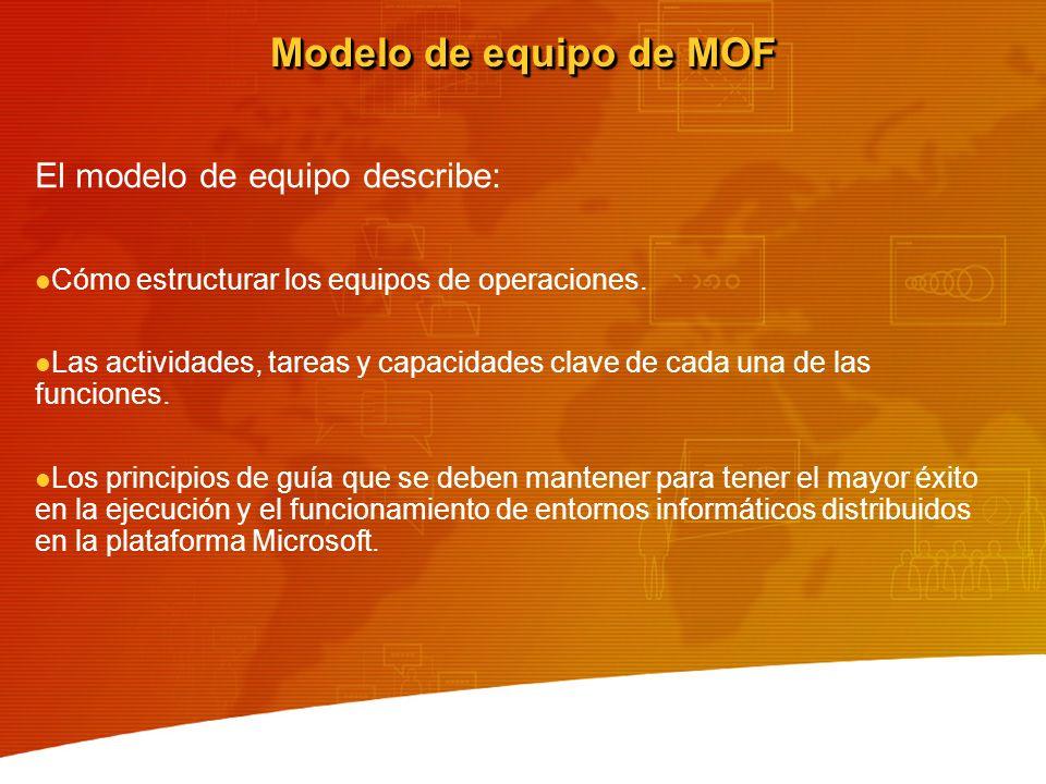Modelo de equipo de MOF El modelo de equipo describe: Cómo estructurar los equipos de operaciones. Las actividades, tareas y capacidades clave de cada