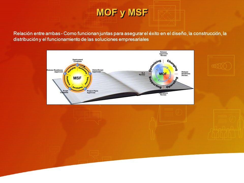 MOF y MSF Relación entre ambas - Como funcionan juntas para asegurar el éxito en el diseño, la construcción, la distribución y el funcionamiento de la