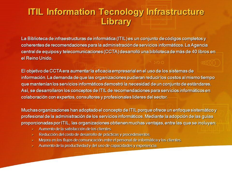 ITIL Information Tecnology Infrastructure Library La Biblioteca de infraestructuras de informática (ITIL) es un conjunto de códigos completos y cohere