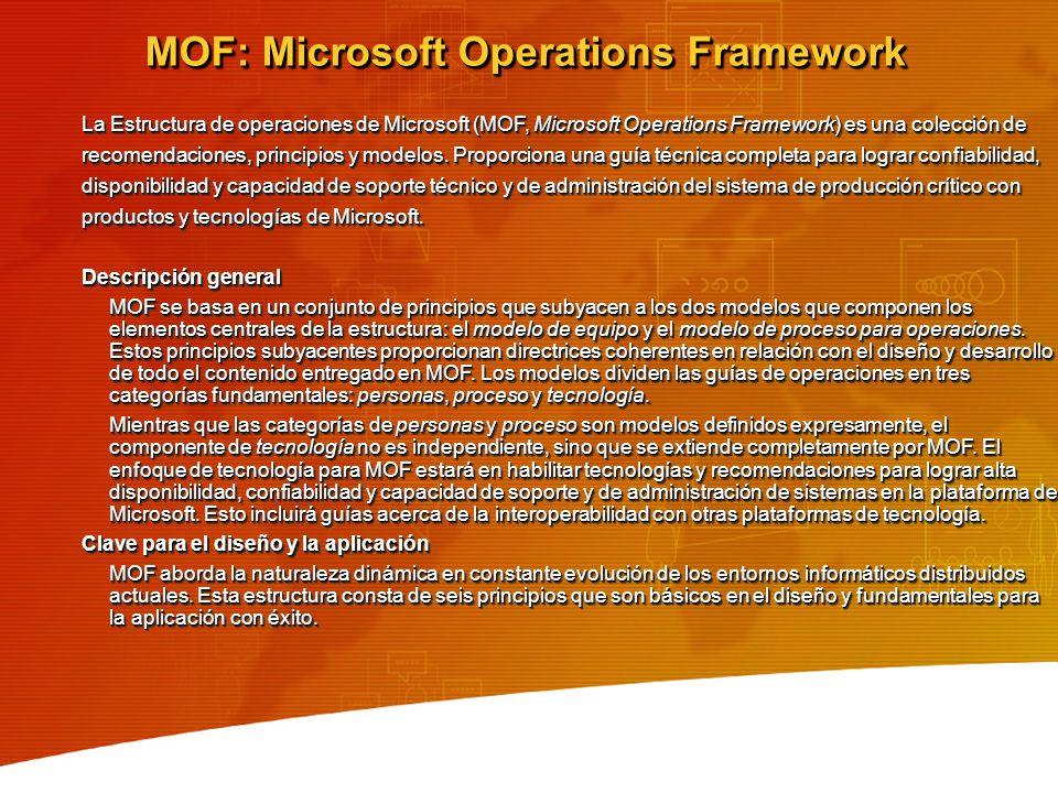 MOF: Microsoft Operations Framework La Estructura de operaciones de Microsoft (MOF, Microsoft Operations Framework) es una colección de recomendacione