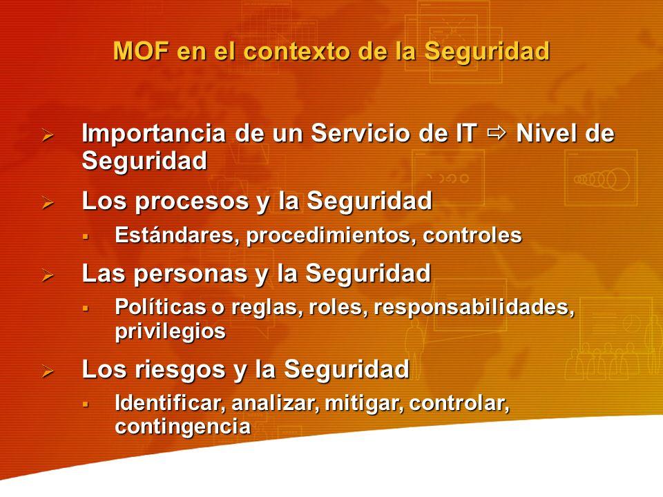MOF en el contexto de la Seguridad Importancia de un Servicio de IT Nivel de Seguridad Importancia de un Servicio de IT Nivel de Seguridad Los proceso