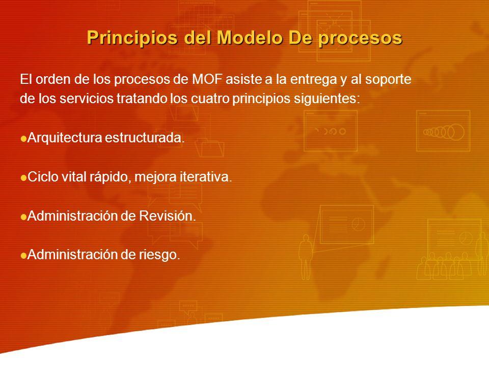 Principios del Modelo De procesos El orden de los procesos de MOF asiste a la entrega y al soporte de los servicios tratando los cuatro principios sig