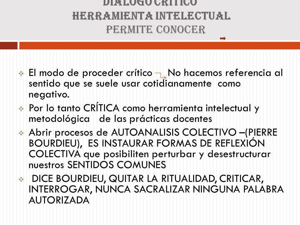 Dialogo CRÍTICO HERRAMIENTA INTELECTUAL permite conocer El modo de proceder crítico No hacemos referencia al sentido que se suele usar cotidianamente