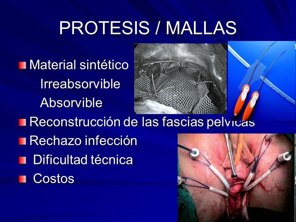 PROTESIS / MALLAS Material sintético Irreabsorvible Irreabsorvible Absorvible Absorvible Reconstrucción de las fascias pelvicas Rechazo infección Difi