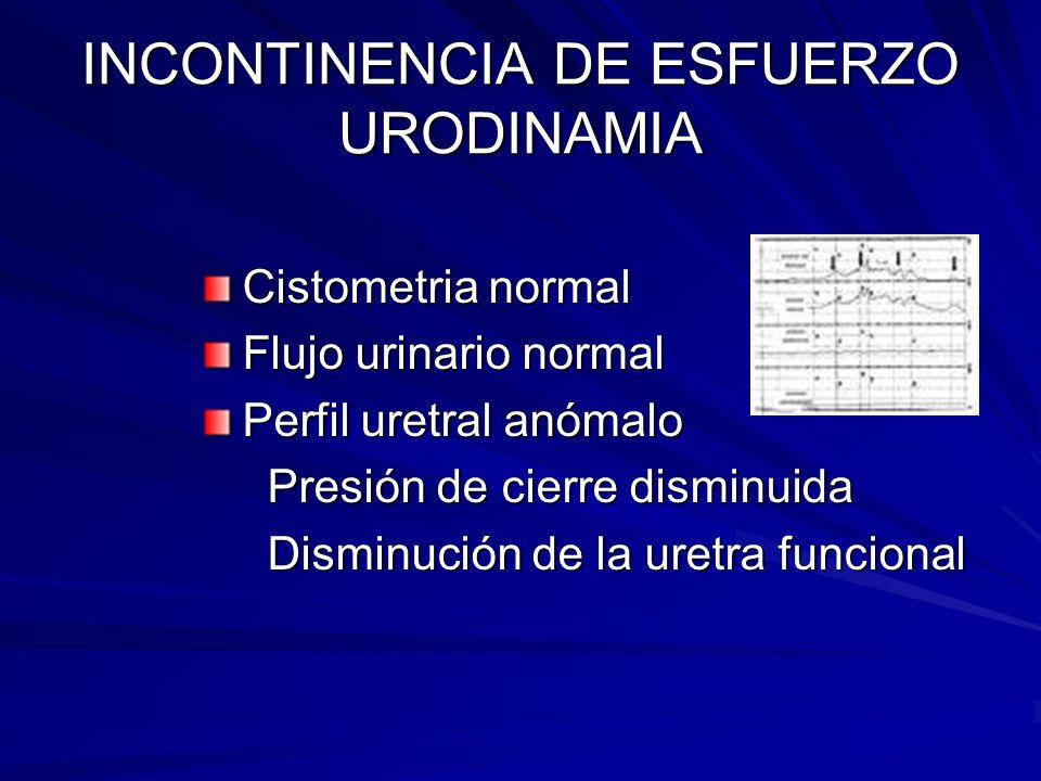INCONTINENCIA DE ESFUERZO URODINAMIA Cistometria normal Flujo urinario normal Perfil uretral anómalo Presión de cierre disminuida Presión de cierre di