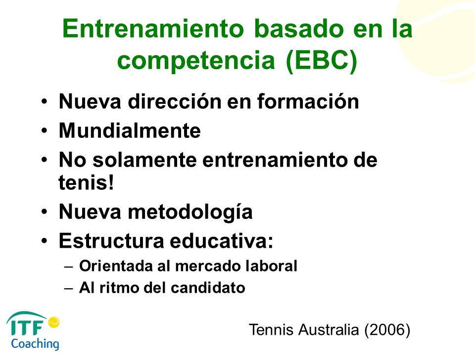 Nueva dirección en formación Mundialmente No solamente entrenamiento de tenis! Nueva metodología Estructura educativa: –Orientada al mercado laboral –