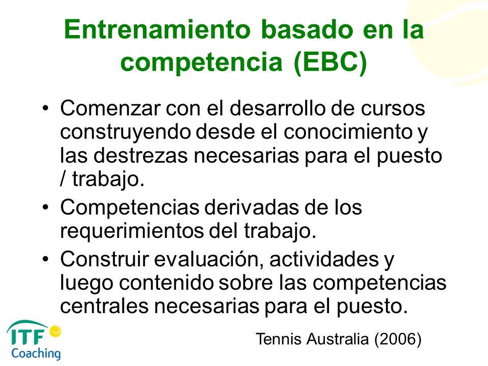 Entrenamiento basado en la competencia (EBC) Comenzar con el desarrollo de cursos construyendo desde el conocimiento y las destrezas necesarias para e