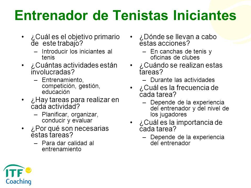 Entrenador de Tenistas Iniciantes ¿Cuál es el objetivo primario de este trabajo? –Introducir los iniciantes al tenis ¿Cuántas actividades están involu