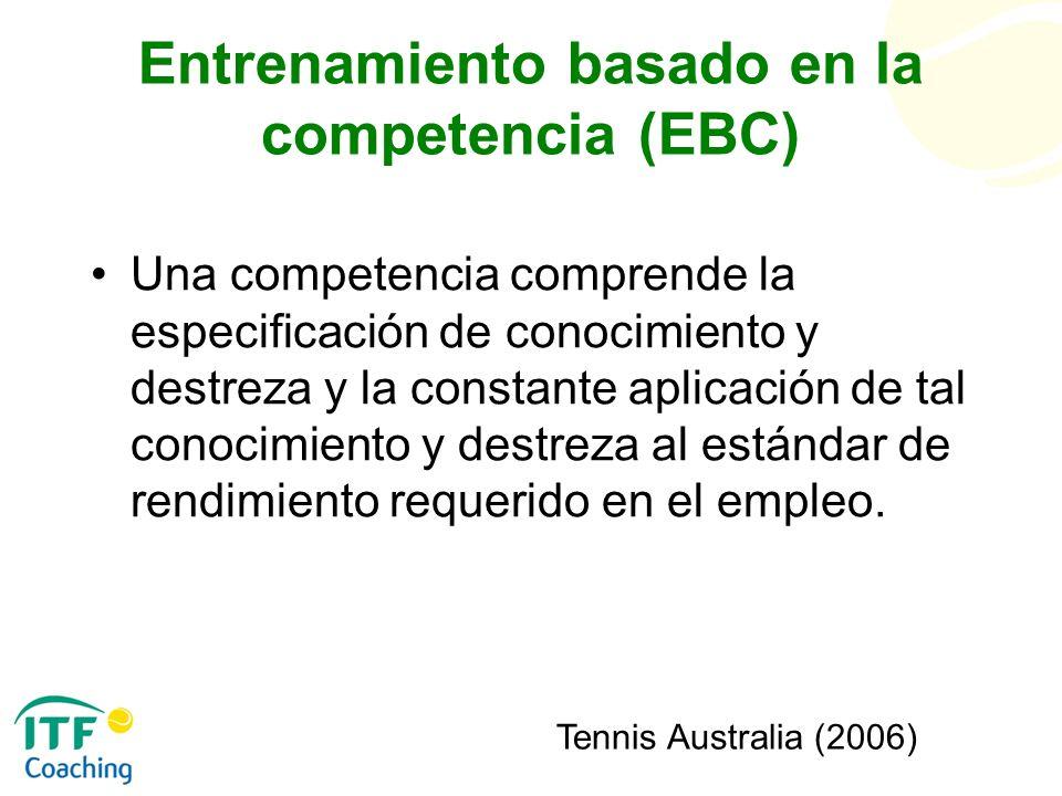 Entrenamiento basado en la competencia (EBC) Una competencia comprende la especificación de conocimiento y destreza y la constante aplicación de tal c