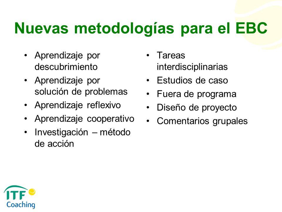 Nuevas metodologías para el EBC Aprendizaje por descubrimiento Aprendizaje por solución de problemas Aprendizaje reflexivo Aprendizaje cooperativo Inv