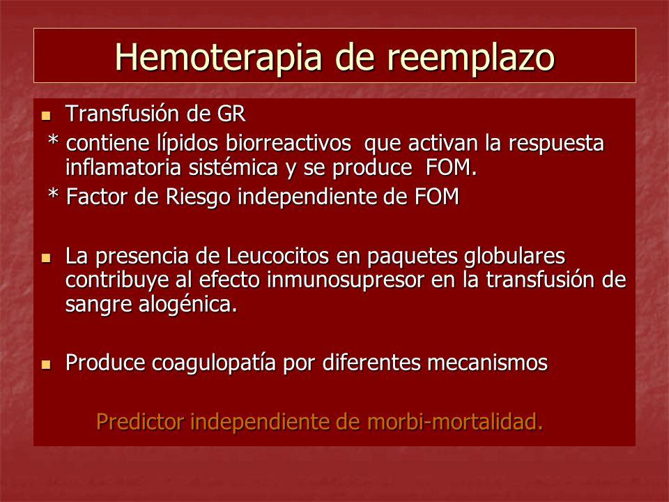 Hemoterapia de reemplazo Transfusión de GR Transfusión de GR * contiene lípidos biorreactivos que activan la respuesta inflamatoria sistémica y se pro