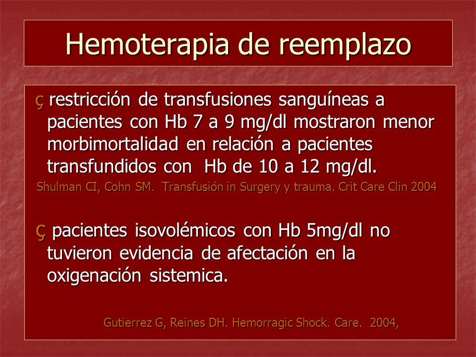 Hemoterapia de reemplazo ç restricción de transfusiones sanguíneas a pacientes con Hb 7 a 9 mg/dl mostraron menor morbimortalidad en relación a pacien