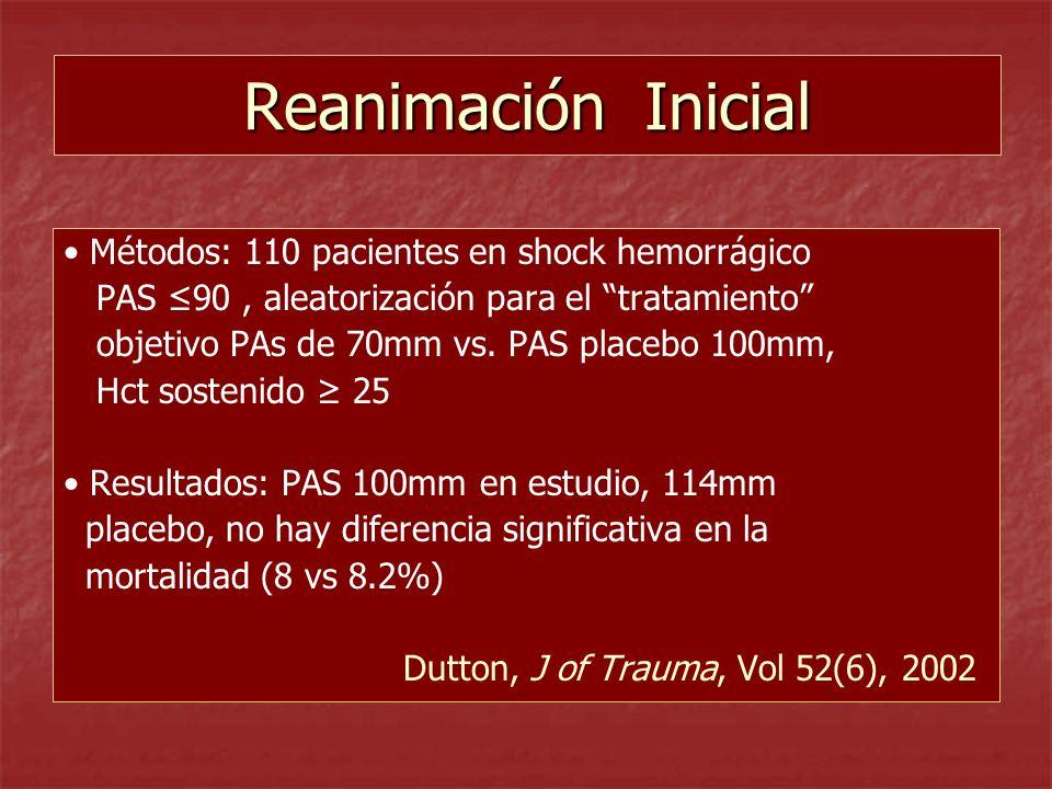 Reanimación Inicial Métodos: 110 pacientes en shock hemorrágico PAS 90, aleatorización para el tratamiento objetivo PAs de 70mm vs. PAS placebo 100mm,