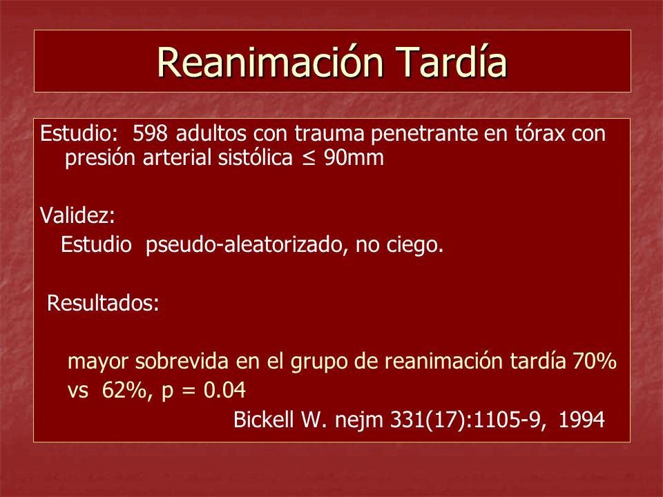 Reanimación Tardía Estudio: 598 adultos con trauma penetrante en tórax con presión arterial sistólica 90mm Validez: Estudio pseudo-aleatorizado, no ci