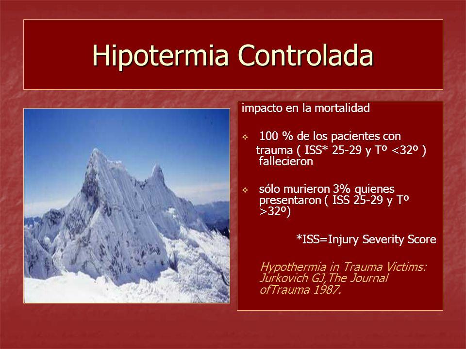 Hipotermia Controlada impacto en la mortalidad 100 % de los pacientes con trauma ( ISS* 25-29 y Tº <32º ) fallecieron sólo murieron 3% quienes present