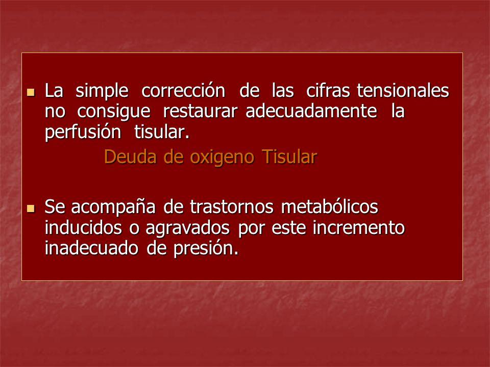 La simple corrección de las cifras tensionales no consigue restaurar adecuadamente la perfusión tisular. La simple corrección de las cifras tensionale