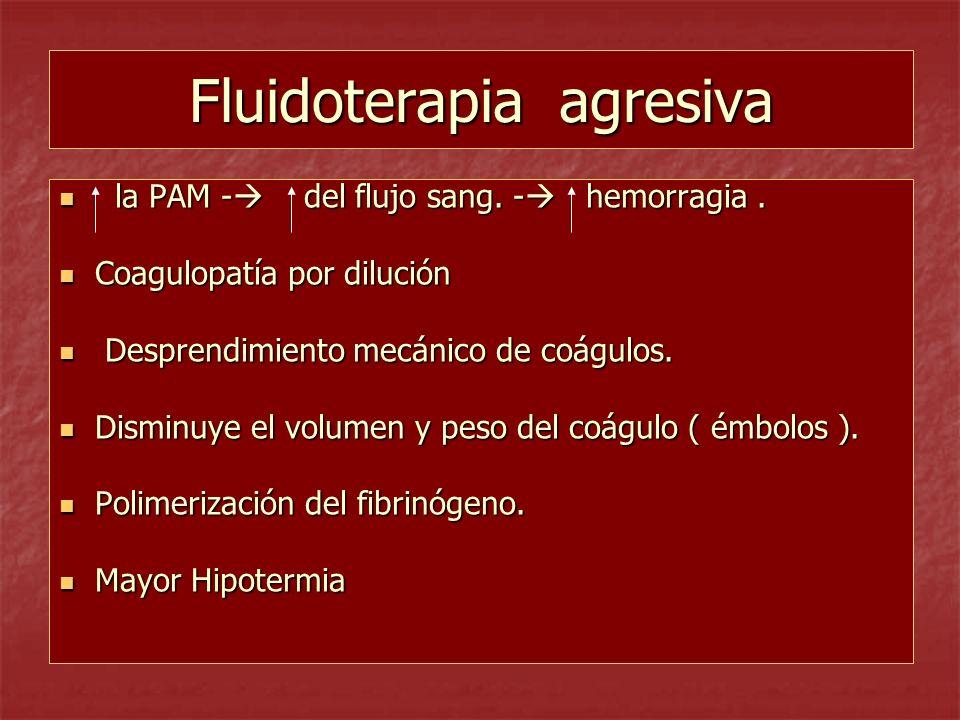 Fluidoterapia agresiva Cristaloides isotónicos : presión hidrostática del lecho vascular, favorecen el edema de los tejidos y empeora la oxigenación tisular Cristaloides isotónicos : presión hidrostática del lecho vascular, favorecen el edema de los tejidos y empeora la oxigenación tisular Predispone al Sind.