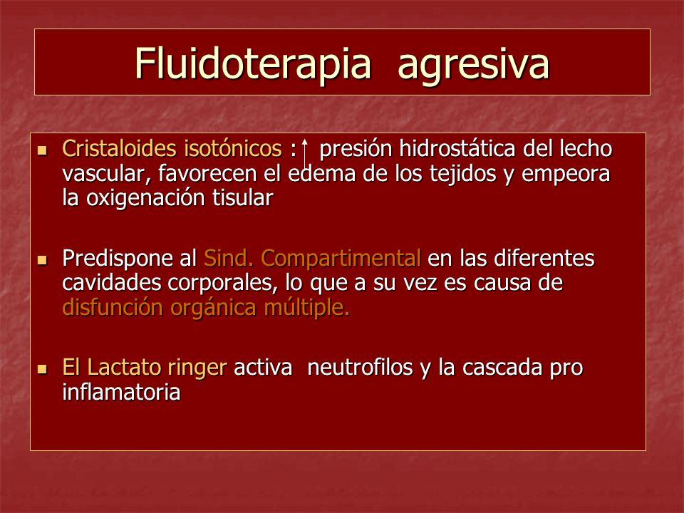 Fluidoterapia agresiva Cristaloides isotónicos : presión hidrostática del lecho vascular, favorecen el edema de los tejidos y empeora la oxigenación t