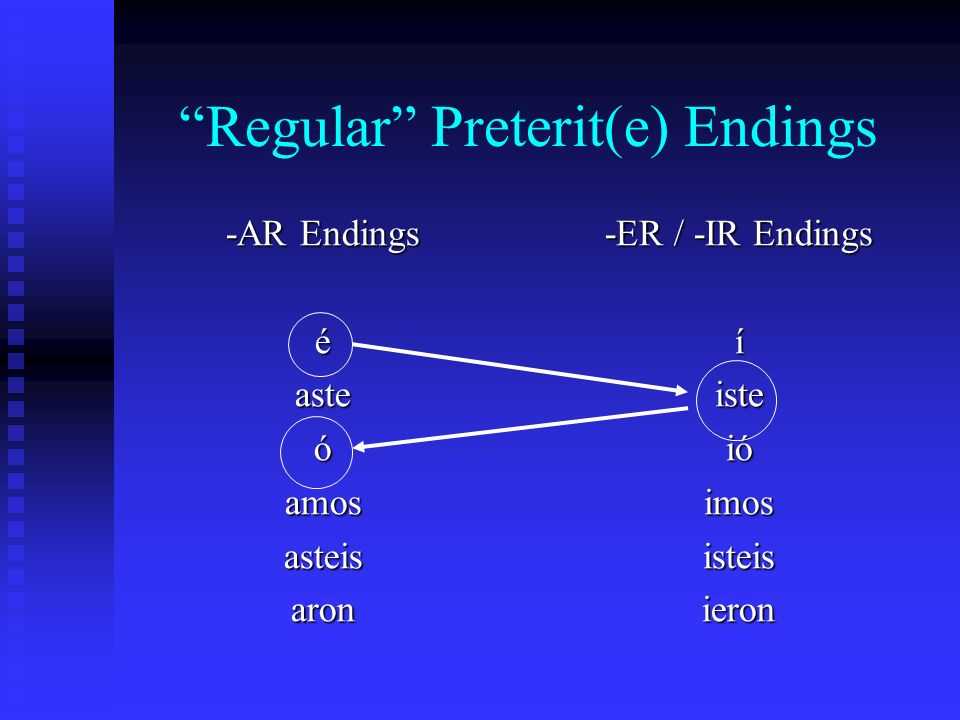 Irregular Preterit(e) Patterns -ice (hacer – hice) -ise (querer – quise) -ine (venir – vine) -uje (producir – produje) -upe (saber – supe) -ude (poder – pude)