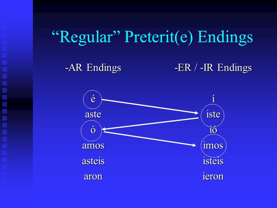 Irregular Preterit(e) Patterns -ice (hacer – hice) -ise (querer – quise) -ine (venir – vine) -uje (producir – produje) -upe (saber – supe) -ude (poder – pude) -aje (traer – traje)