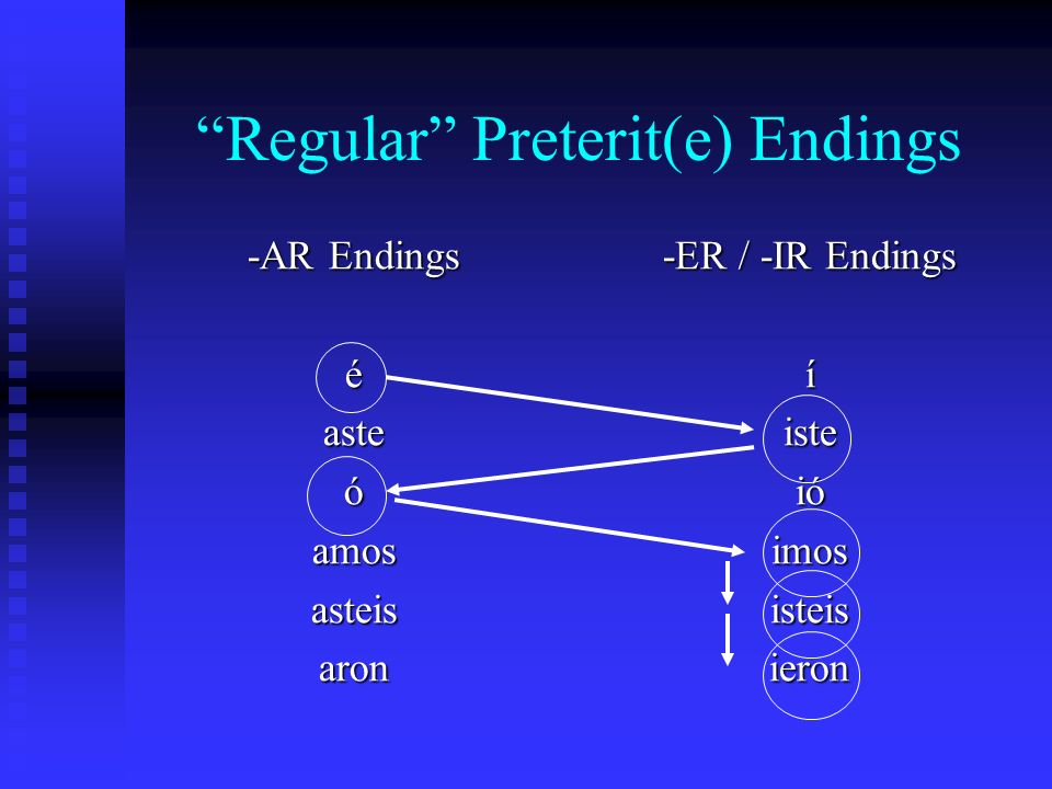 Regular Preterit(e) Endings -AR Endings éasteóamosasteisaron -ER / -IR Endings í iste ió imos isteis ieron