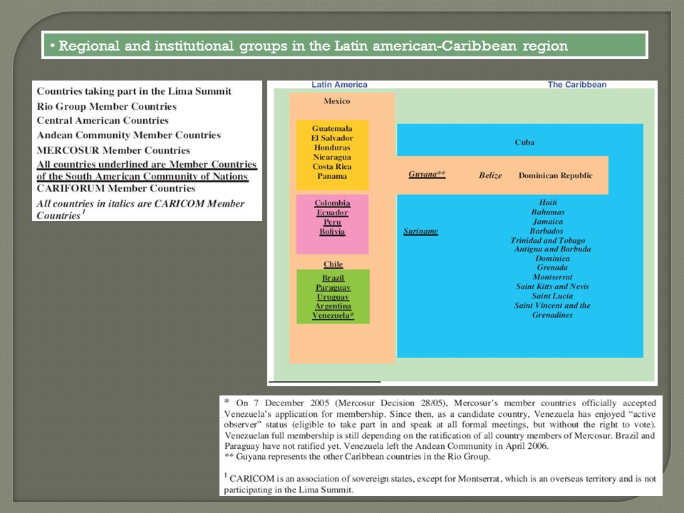 Regional and institutional groups in the Latin american-Caribbean region