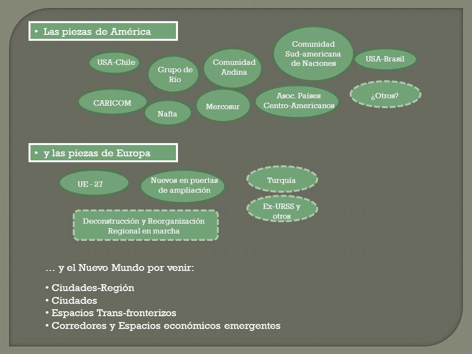 Las piezas de América Comunidad Andina Grupo de Río Mercosur Comunidad Sud-americana de Naciones Asoc. Países Centro-Americanos CARICOM Nafta USA-Chil