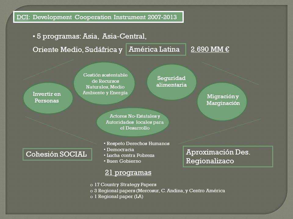 DCI: Development Cooperation Instrument 2007-2013 5 programas: Asia, Asia-Central, Oriente Medio, Sudáfrica y América Latina 2.690 MM Invertir en Pers
