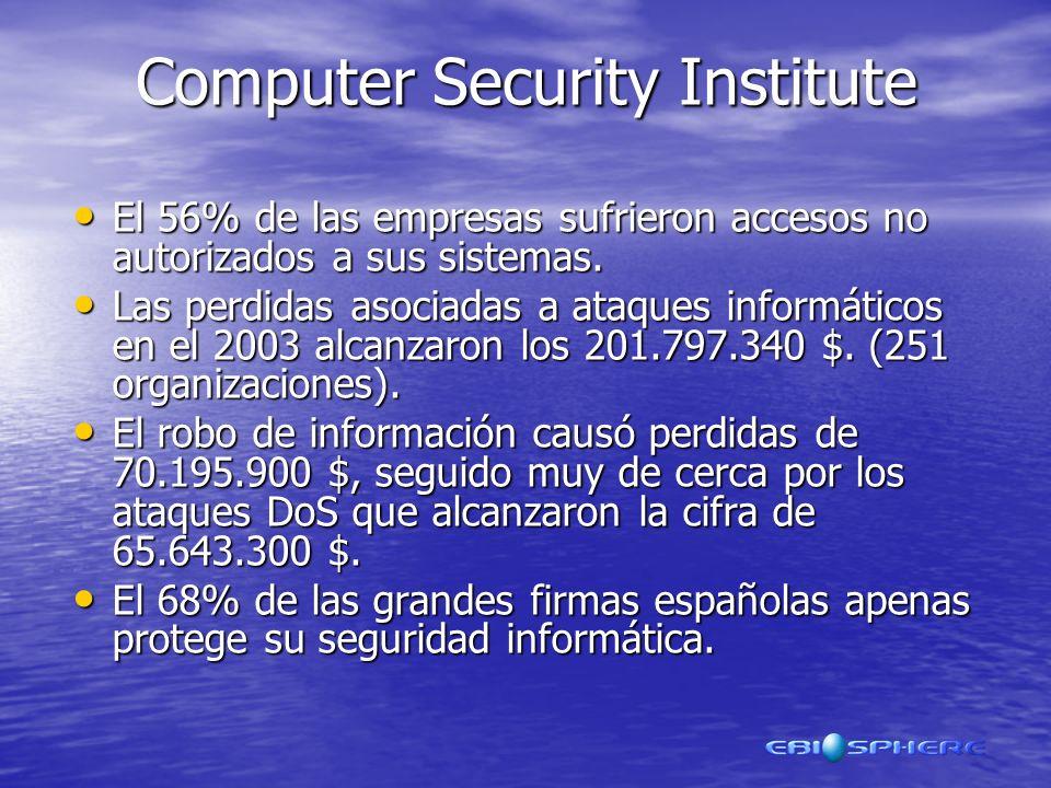 Computer Security Institute El 56% de las empresas sufrieron accesos no autorizados a sus sistemas.