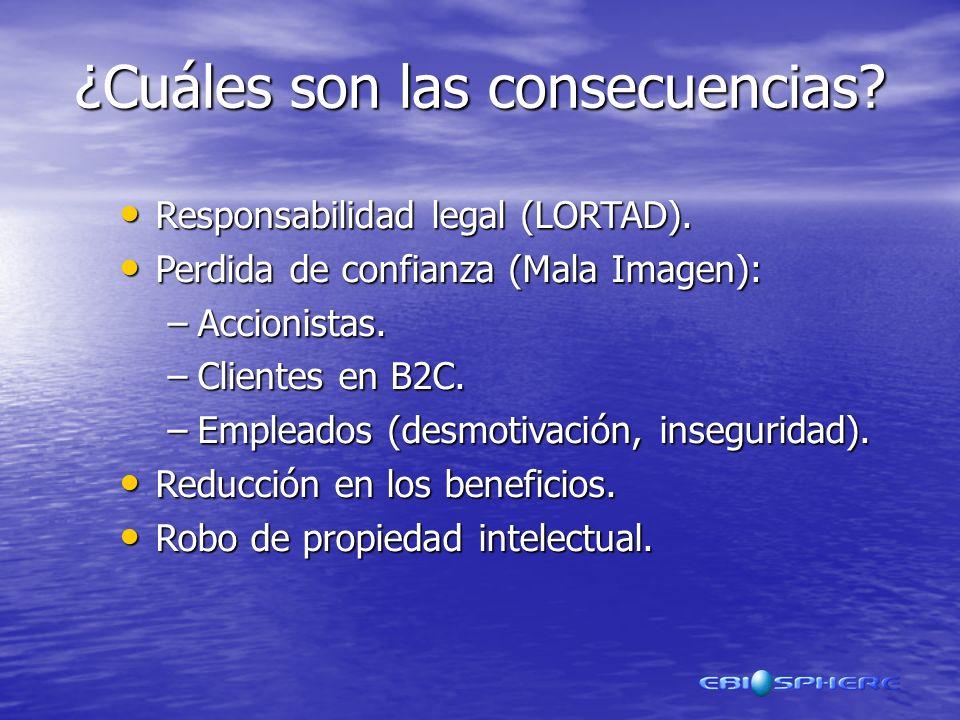 ¿Cuáles son las consecuencias.Responsabilidad legal (LORTAD).