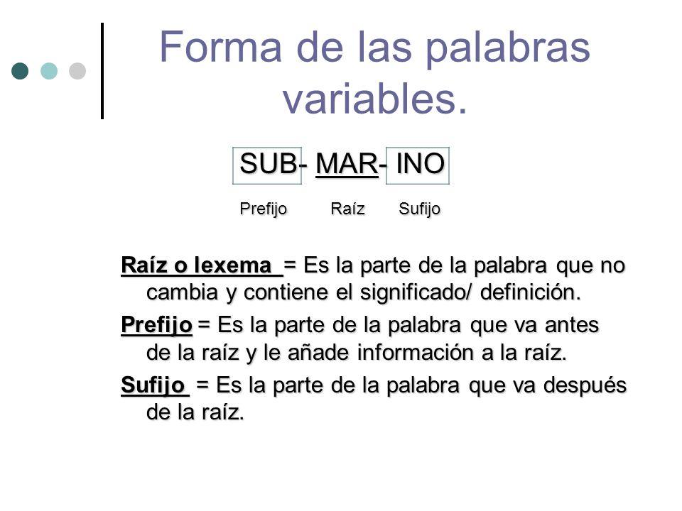Forma de las palabras variables. SUB- MAR- INO Prefijo Raíz Sufijo Prefijo Raíz Sufijo Raíz o lexema = Es la parte de la palabra que no cambia y conti