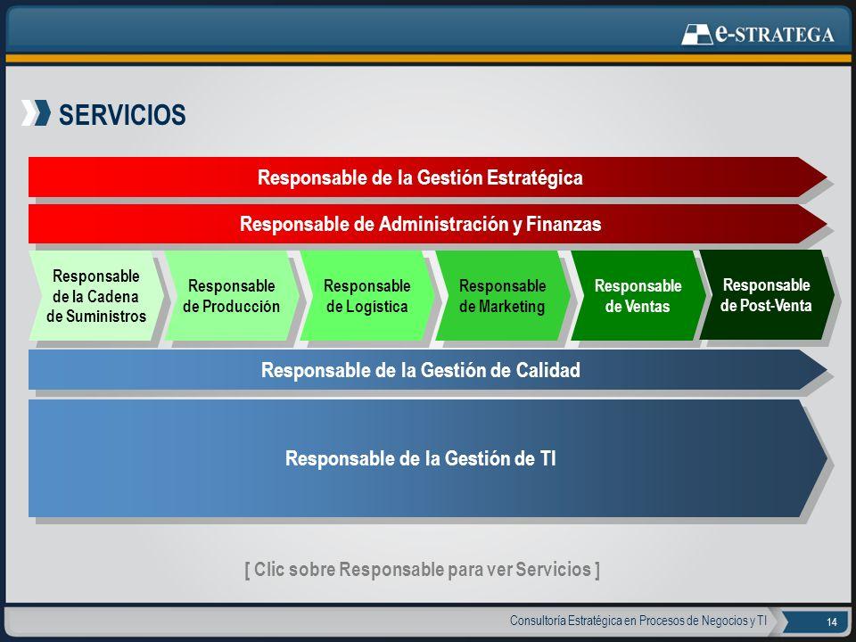 Consultoría Estratégica en Procesos de Negocios y TI 14 SERVICIOS Responsable de la Gestión de TI Responsable de la Gestión de Calidad Responsable de