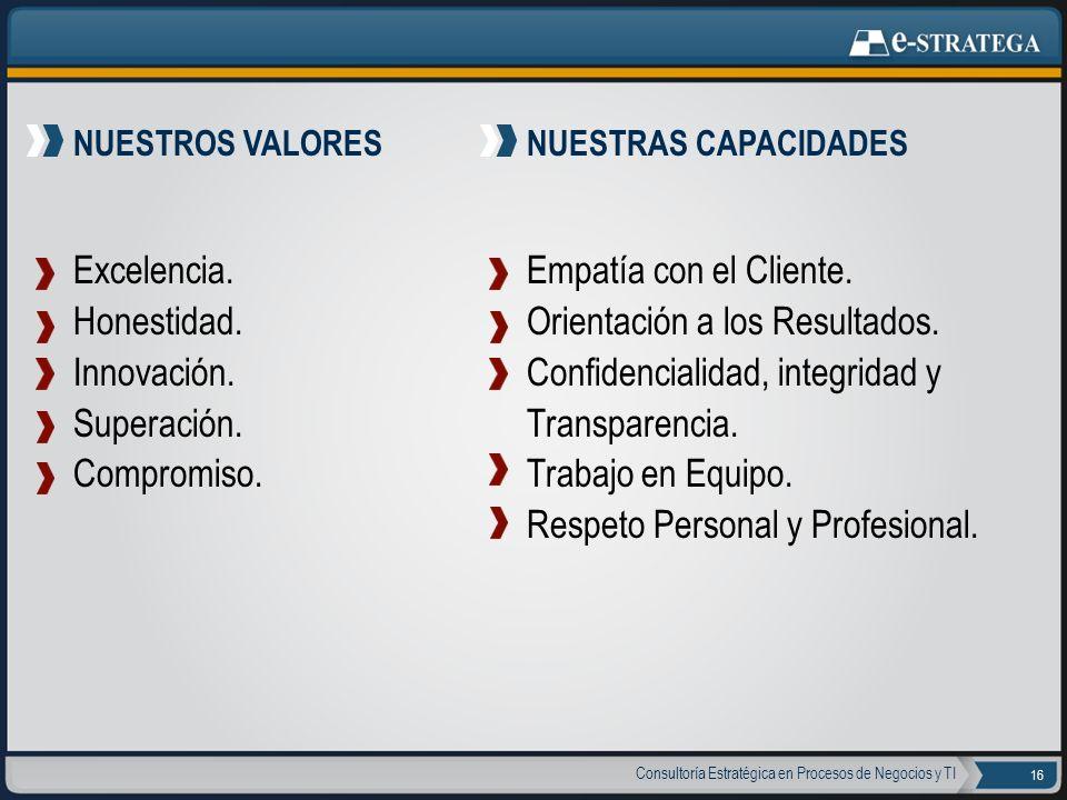 Consultoría Estratégica en Procesos de Negocios y TI 16 NUESTROS VALORESNUESTRAS CAPACIDADES Excelencia. Honestidad. Innovación. Superación. Compromis