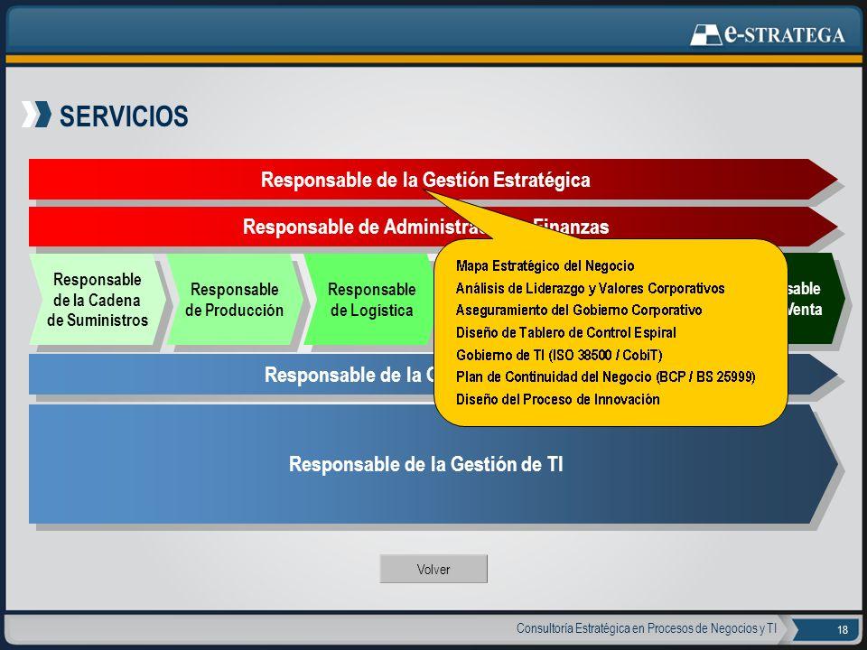 Consultoría Estratégica en Procesos de Negocios y TI 18 SERVICIOS Responsable de la Gestión de TI Responsable de la Gestión de Calidad Responsable de